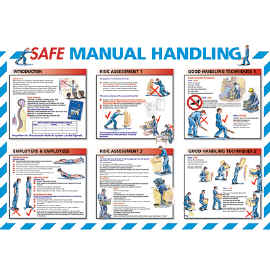 Safe Manual Handling chart - from Signs & Plastic Products Ltd.