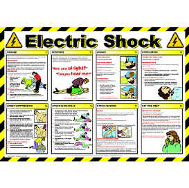 Electric Shock treatment chart - from Signs & Plastic Products Ltd.