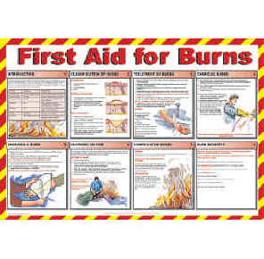 First Aid for Burns chart - from Signs & Plastic Products Ltd.