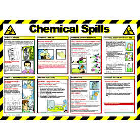 Chemical Spills chart - from Signs & Plastic Products Ltd.