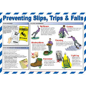 Preventing Slips and Trips chart - from Signs & Plastic Products Ltd.