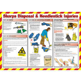 Sharps Disposal chart - from Signs & Plastic Products Ltd.
